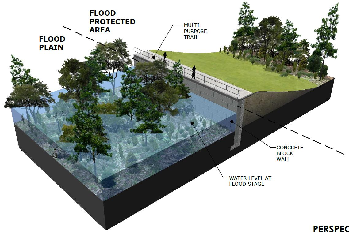 Floodwall